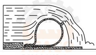 نمای شماتیک از سد لاستیکی