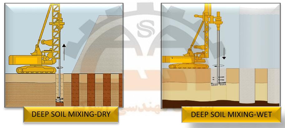روش های اجرای اختلاط عمیق خاک