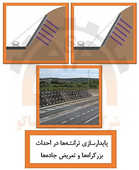 پایدارسازی ترانشه ها در احداث بزرگراه ها و تعریض جاده ها