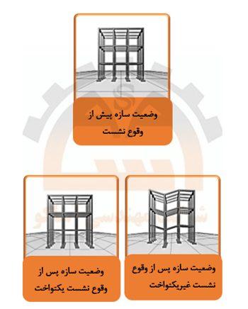 انواع نشست فونداسیون